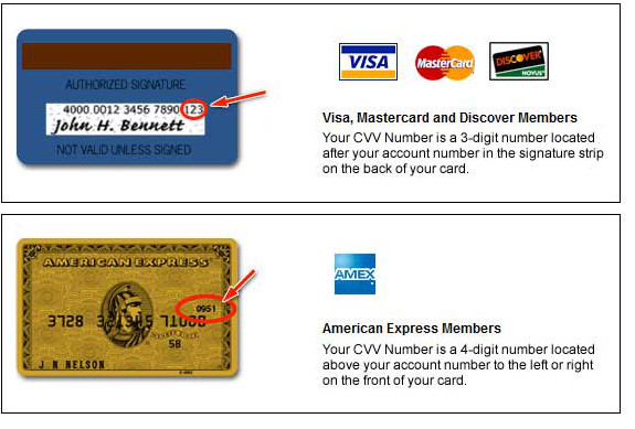 Last three digits on the back of the card for Visa/Mastercard users. American express members will find the four digit number on the front.